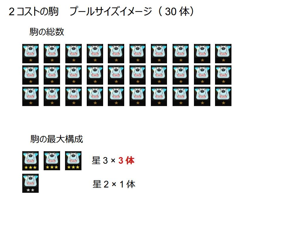 オートチェス 2コストの駒 プールサイズイメージ(30体)