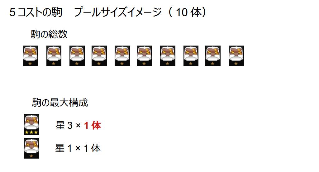 オートチェス 5コストの駒 プールサイズイメージ(10体)